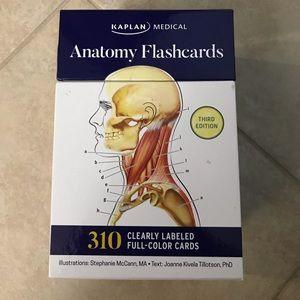 Kaplan Anatomy Flashcards